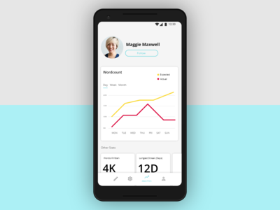 Analytics for a writing app uxdesign ux ui mobile analytics app