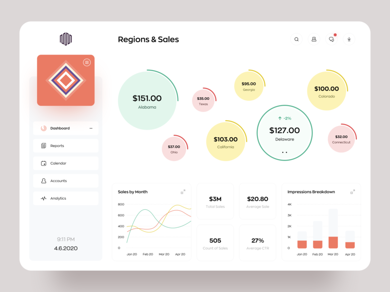 Sales Tracking / Sales Management Dashboard. sale awsmd interface minimal stats conversion graphics chart dataviz data visulization data sales regions application ui product design landing page website web dashboard ui dashboad