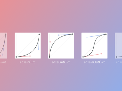 Easing Graphs Freebie gradient freebie free chart graph animation easing