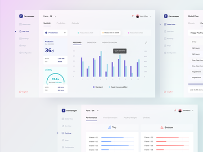 Farmanager Dashboard app uiux uxdesign uidesign ux ui website desktop analitycs clean birds color glass ios chart management farm dashboard