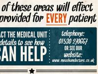 Medical Poster #1