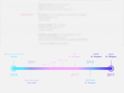 Portfolio Timeline purple blue colors portfolio timeline