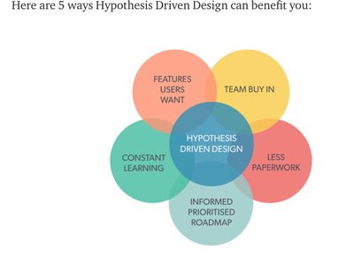 Hypothesis Design Mapping ux research flat design typography illustration inforgraphic hypothesis design info graph mapping design art