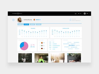 Brandmanic/ Influencer dashboard