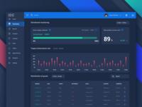 Monitoring platform-监控系统PC端