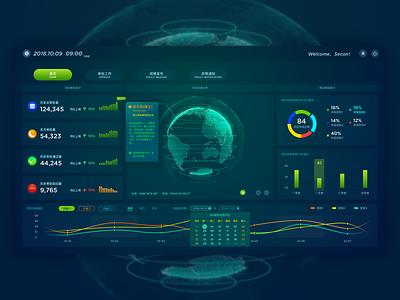 Big data screen design/数据大屏-全球企业数据系统 图表 后端设计 科技感 数据大屏 the global the enterprise data blue green big data screen