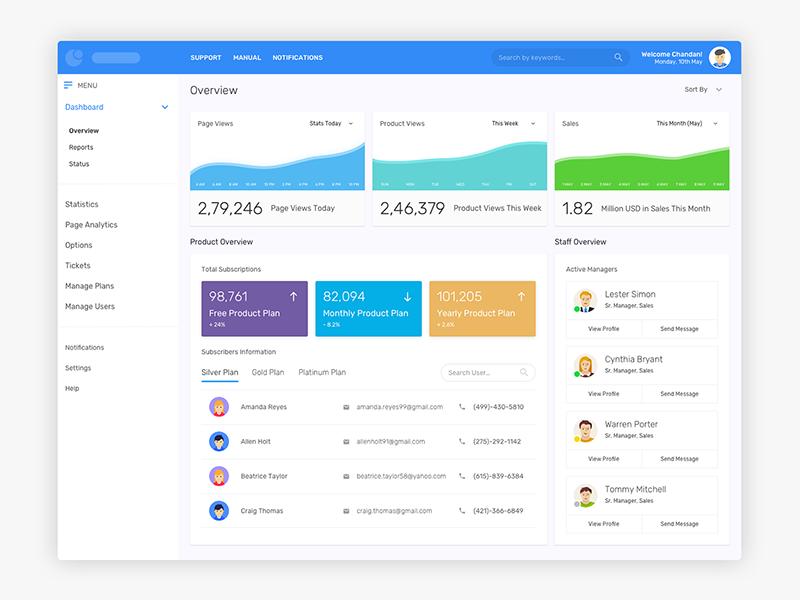 FREE – Analytics Dashboard