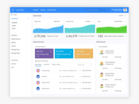 FREE - Analytics Dashboard