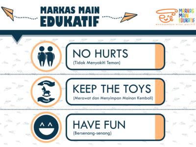 Simple Rules Poster of Markas Main Edukatif