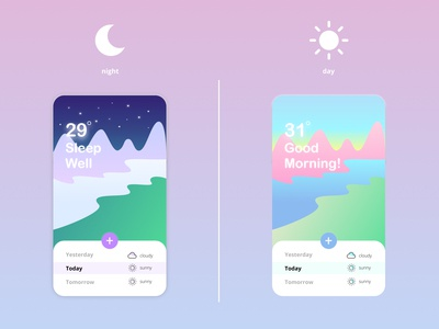 Temperature and Weather Checking App