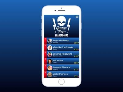 Leaderboard daily ui 019 leaderboard app uxdesign ux ui uidesign