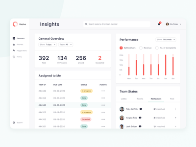 Task Management Dashboard UI Design ui design dashboard ui dashboard