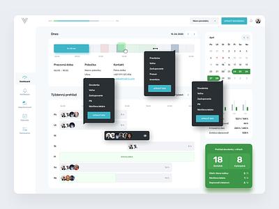 Employee Management - Dashboard management dashboard ux ui webdesign