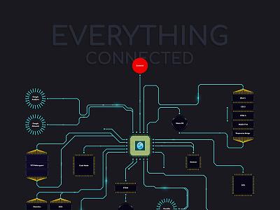 Skyelektro -Ecommerce electronic eshop ecommerce ux ui