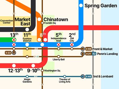 SEPTA Lifeline Service - Old City illustration vector septa typography map transit philadelphia