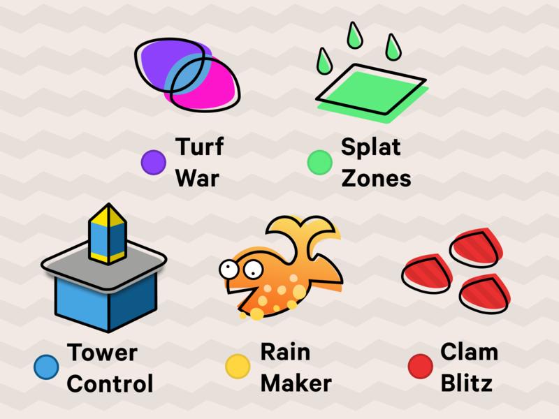 Splatoon 2 Game Mode Icons nintendo switch nintendo offset fill vector flat icon splatoon 2