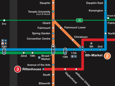 SEPTA Map in TTC Style philadelphia toronto transit map