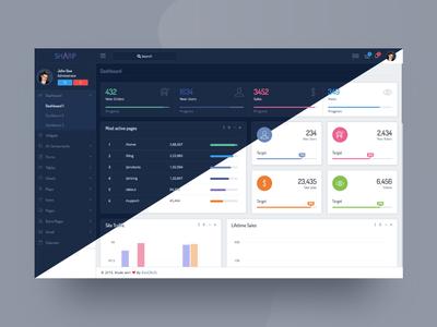 Sharp - Admin Dashboard