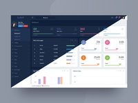 Sharp - Admin Dashboard