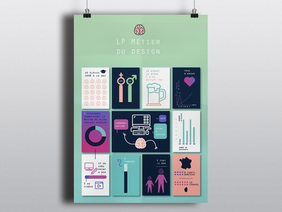 Data Design designer mockup poster layout illustrator web illustration data design design data