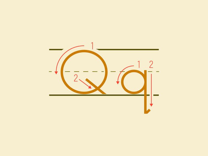 36 Days of Type — Q learning school typography type design branding 36daysoftype 36days