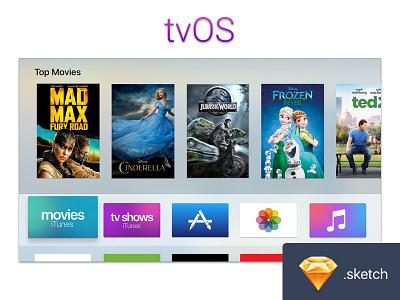 Apple tvOS UI Kit for Sketch apple tv ios9 ux ui kit ui appletv tvos sketch freebie free