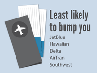 Airline Infographic