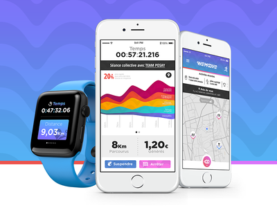 Wemoove - Running App