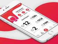 Dashboard Biomouv Activity - Health App
