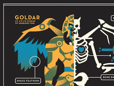 Goldar Biology design illustration tv poster vector screen print power rangers