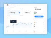 Exchange Dashboard