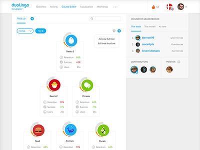 Duolingo Incubator ui flat interface web dashboard metrics stats website
