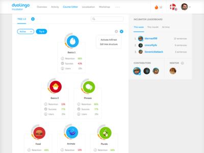 Duolingo Incubator