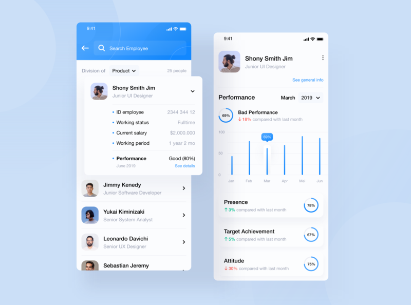 Employee Monitoring Platform 🤙 dashboad tables chart shadow analytics statistic graphic project management project manager worker company management employee clean ux ui gradient bright color clean design minimal