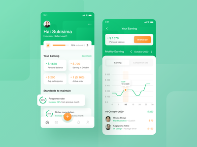 Redesign of the Fiverr Mobile App redesign analytics dashboard user interface ui ux money mobile minimal ios green gradient freelance fiverr earning dashboad clean design clean bright color app analytics