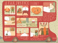 A Tax Justice Journey