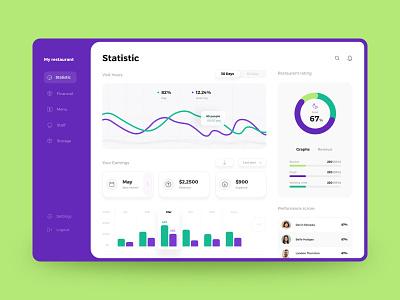 Restaurant dashboard design data stats food managment platform interface ui financial caffee place colorful staff chart statistic dashboard