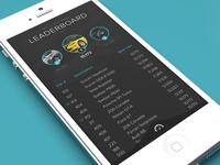 Race The Runway App - Leaderboard