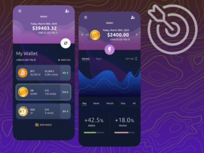 Crypto Currency Wallet Application Design Concept appideas app currency marketing uxresearch uidesign designsystem designforhire designer barskydesign appdesigner appdesign bitcoin crypto ui ux design