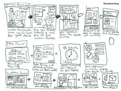 Storyboarding Design Concept for Vacation App ux ui designsystem designforhire appdesign designer barskydesign task app concept design travel journey map task analysis journeymap