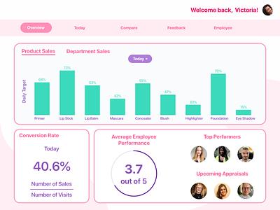 Overview Dashboard Screen uidesign design dashboardui datavisualisation visualisation data ui dashboard