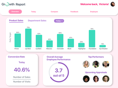 Overview Dashboard Screen Revised uidesign visualisation ux design data datavisualisation dashboardui dashboard ui
