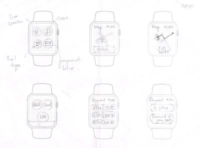 FuelMe UI Project : Apple Watch Design 4 series