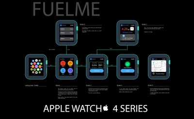 Apple Watch 4 series Userflow Design : FuelMe app