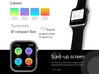 Apple Watch 4 series Design : FuelMe Presentation