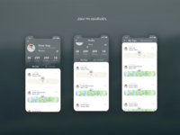 Daily UI challenge: Activity Feed