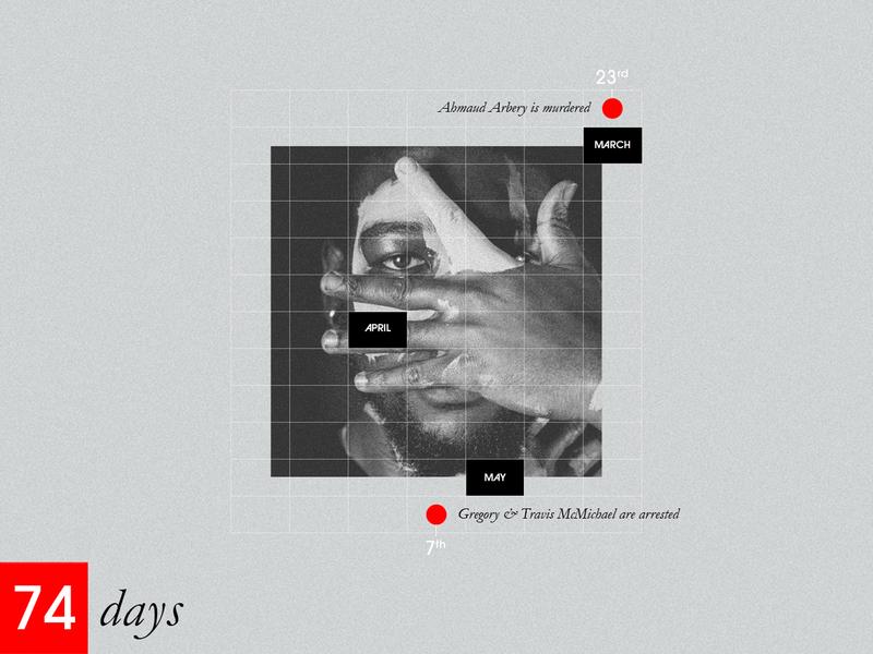 74 days designlife retro dataviz illustration design data viz photoshop data visualization collage collageart