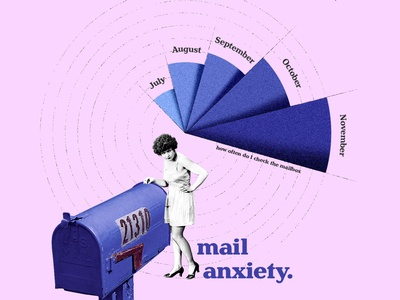 Mail Anxiety