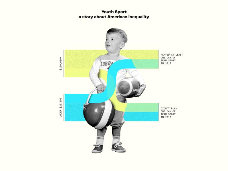 Youth Sport kids sport designlife datavisualization data dataviz retro collageart collage illustration data viz data visualization