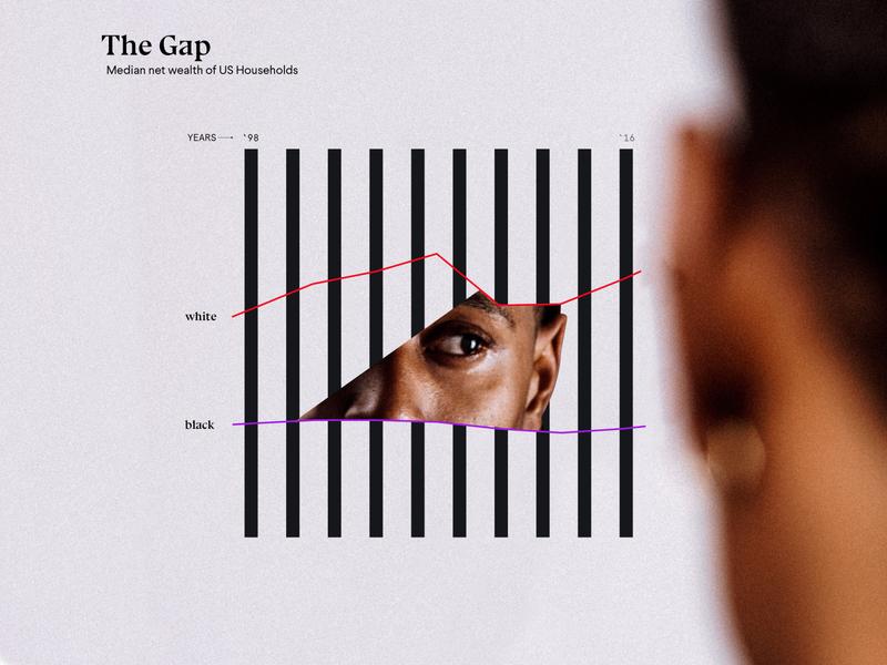 The Gap. designlife dataviz retro design collageart collage photoshop illustration data viz data visualization